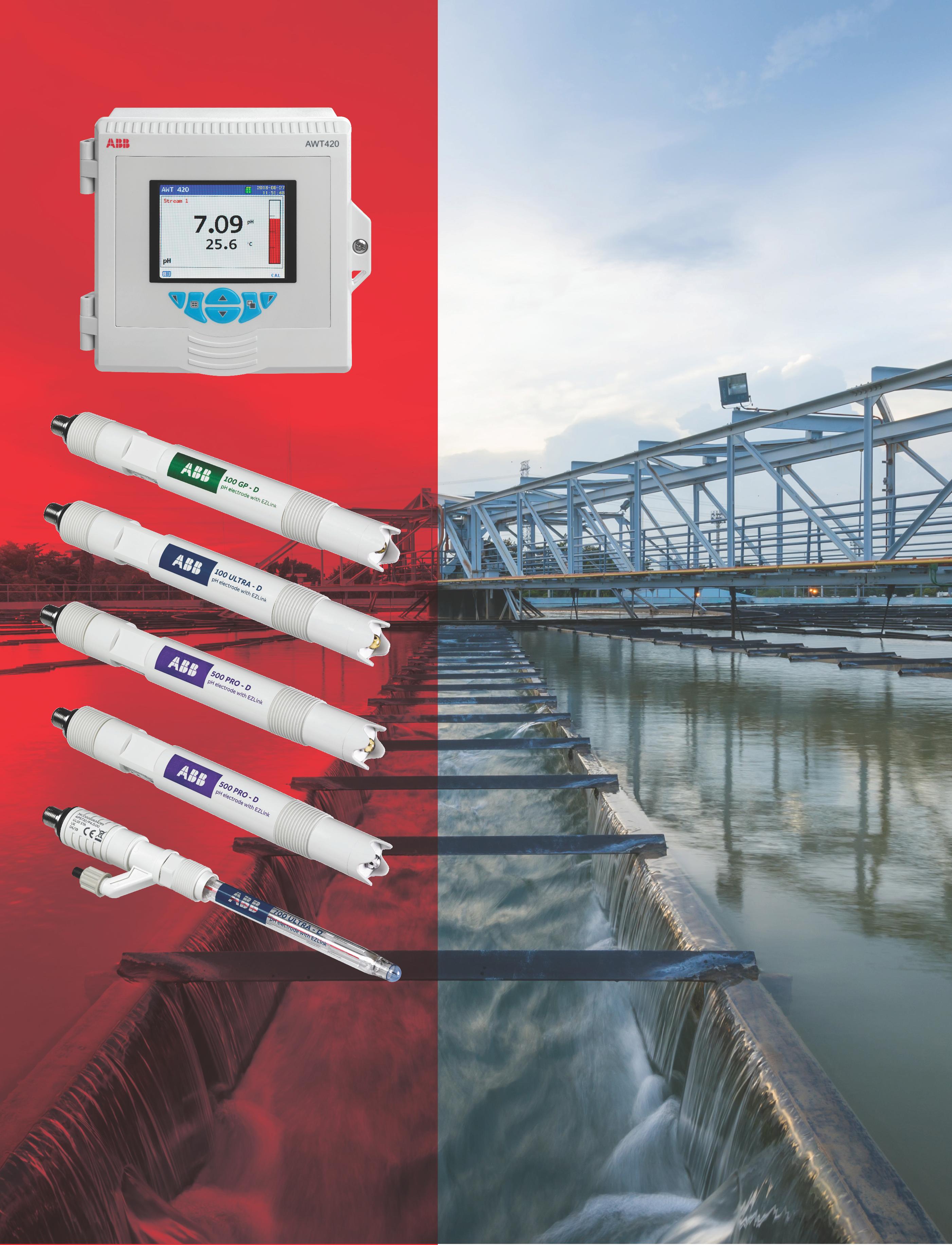 Original Image: ABB Water Analyzers