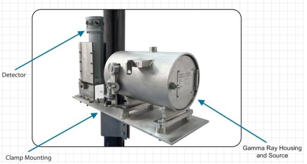 Original Image: Neftemer Multi Phase Flow Meter