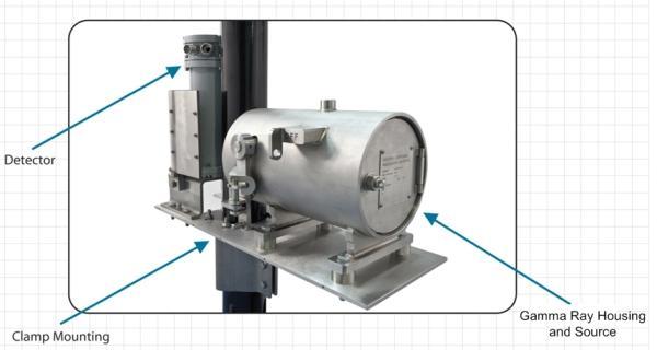 Original Image: Neftemer Multi Phase Flow Meter