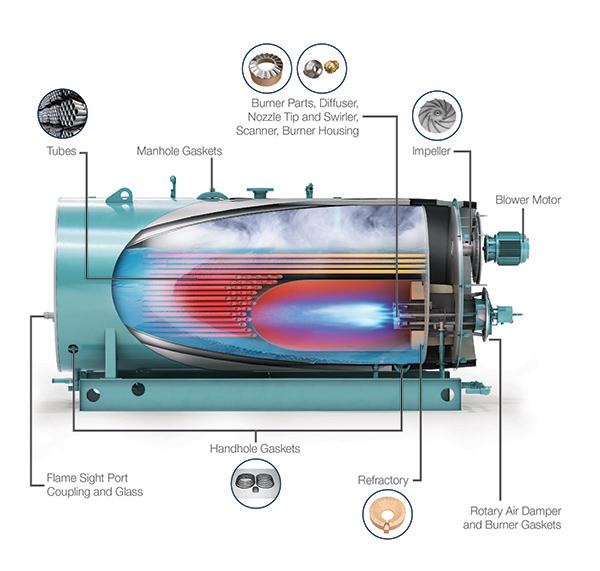 Original Image: Boiler Parts & Service